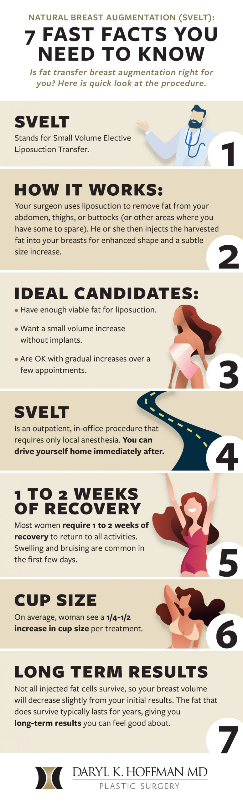 Infographic covering 7 natural breast augmentation (SVELT) facts